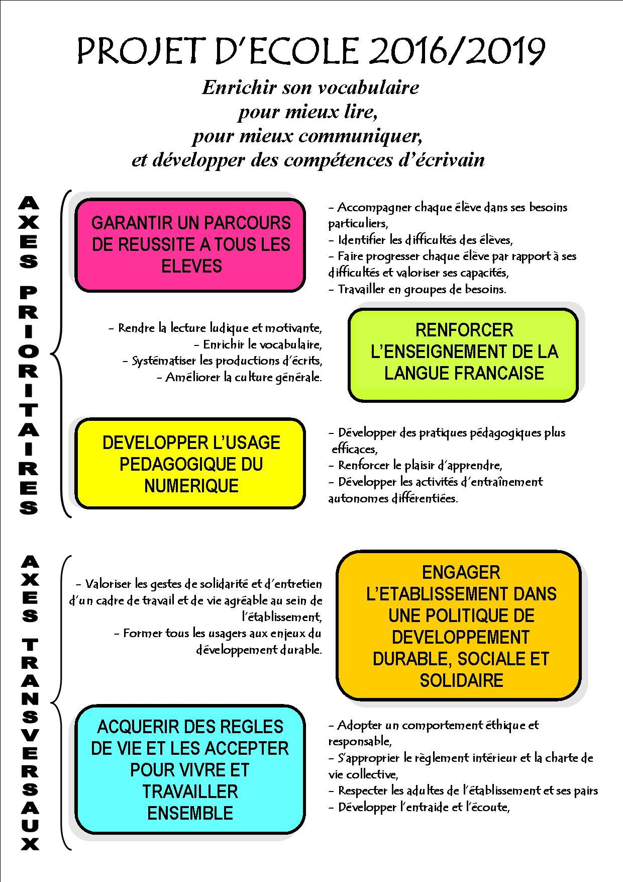 Sainte ursule pau actualit s cole for Exemple reglement interieur association